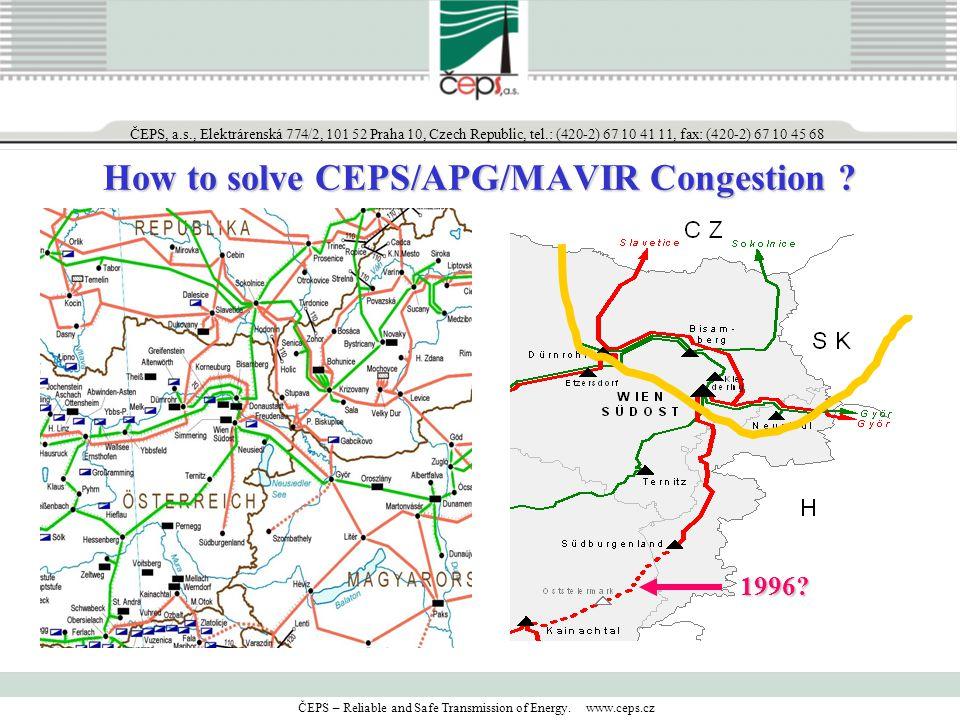 How to solve CEPS/APG/MAVIR Congestion