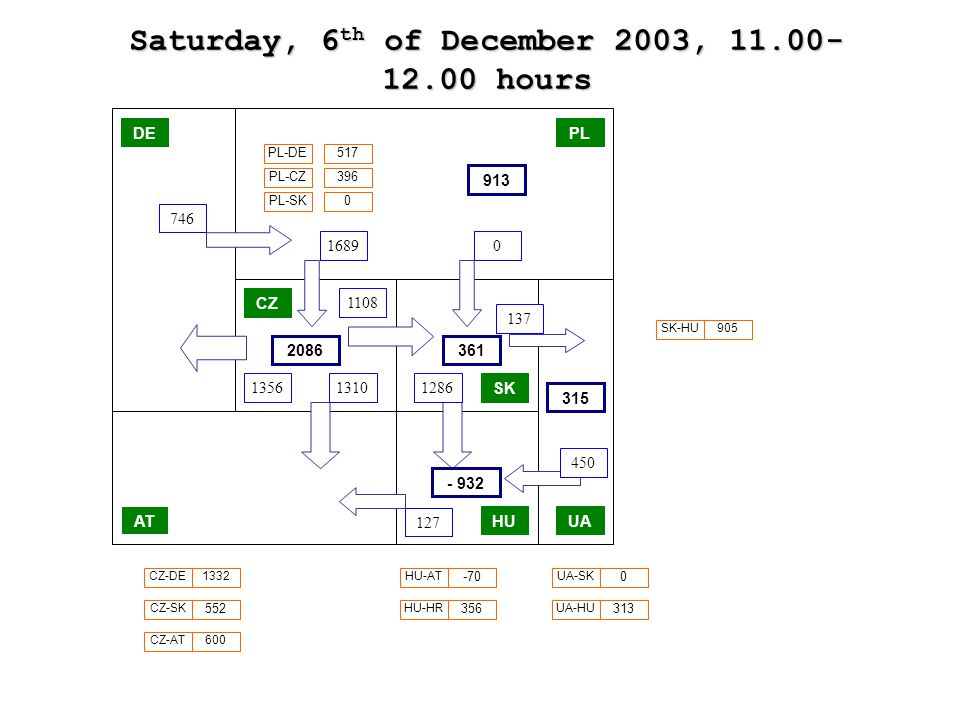 Saturday, 6th of December 2003, 11.00-12.00 hours