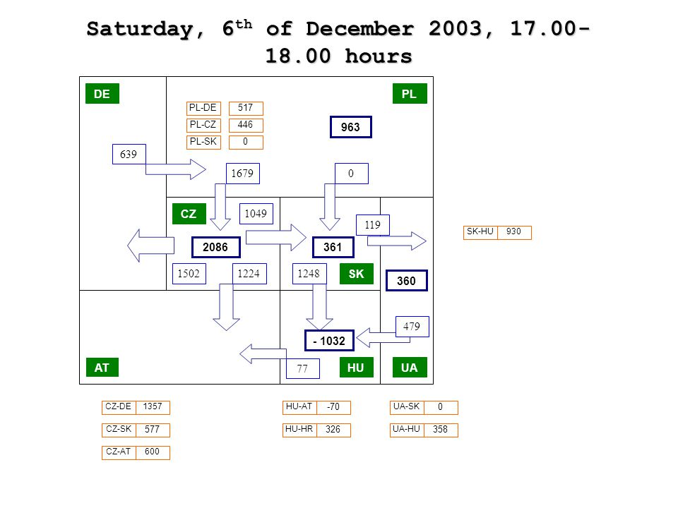 Saturday, 6th of December 2003, 17.00-18.00 hours