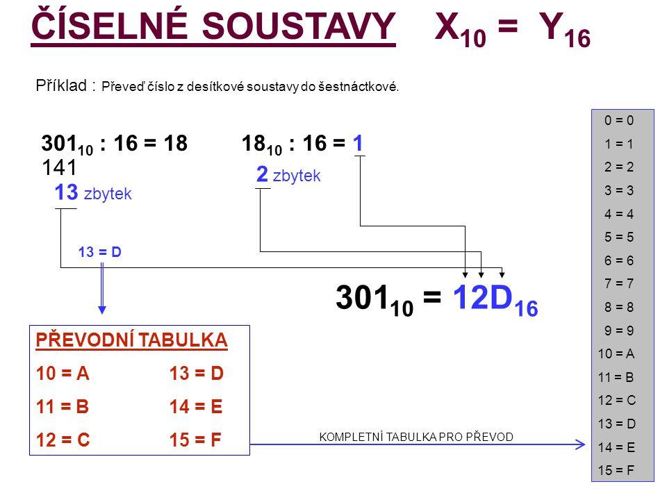 ČÍSELNÉ SOUSTAVY X10 = Y16 30110 = 12D16 30110 : 16 = 18 1810 : 16 = 1
