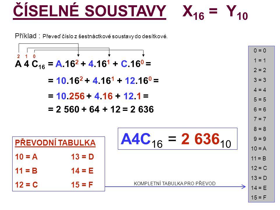 ČÍSELNÉ SOUSTAVY X16 = Y10 A4C16 = 2 63610