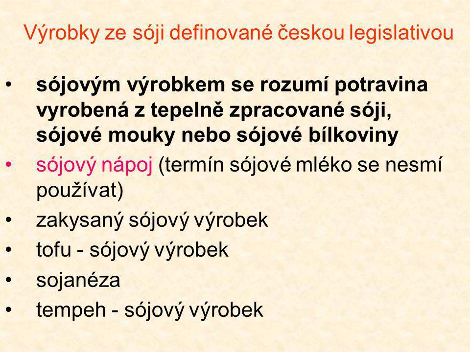 Výrobky ze sóji definované českou legislativou