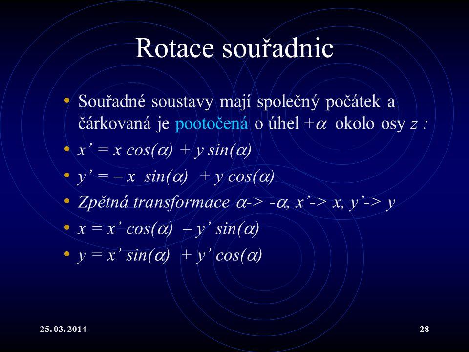 Rotace souřadnic Souřadné soustavy mají společný počátek a čárkovaná je pootočená o úhel + okolo osy z :