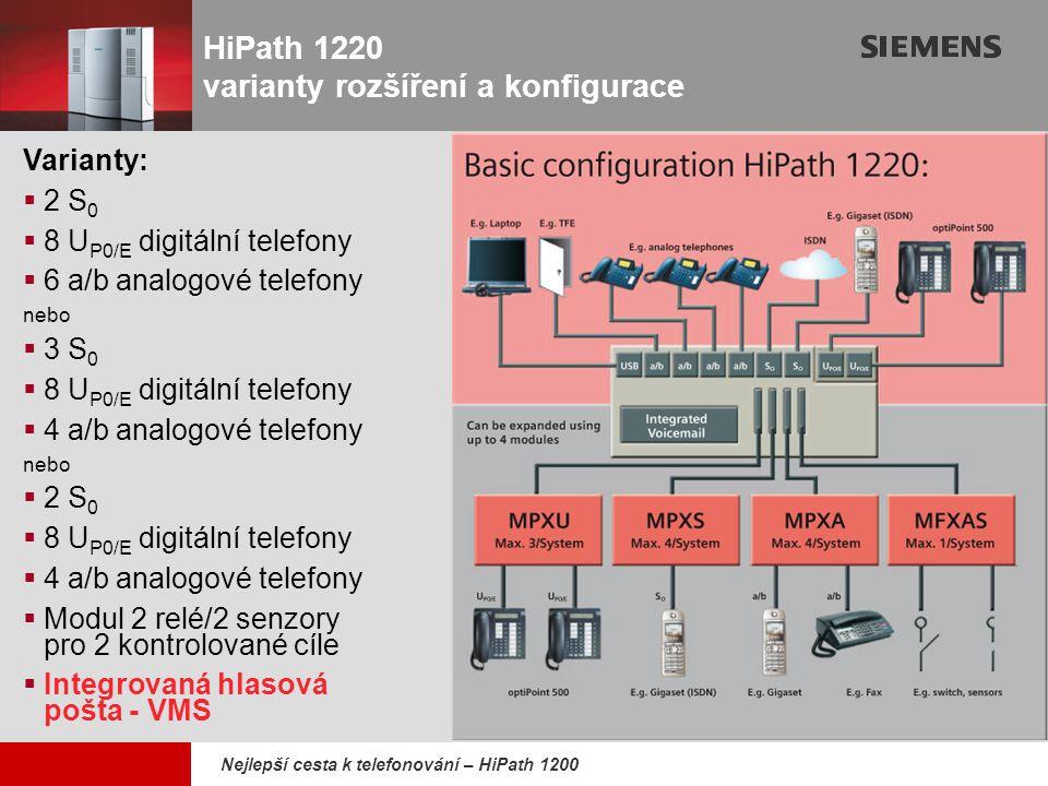 HiPath 1220 varianty rozšíření a konfigurace