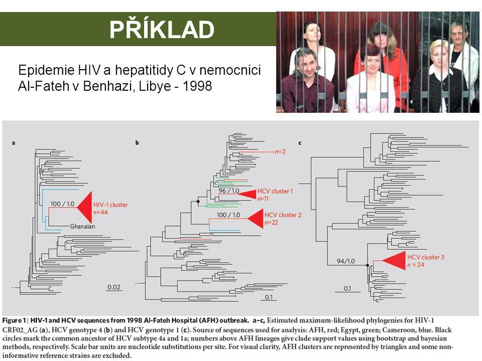 PŘÍKLAD Epidemie HIV a hepatitidy C v nemocnici Al-Fateh v Benhazi, Libye - 1998