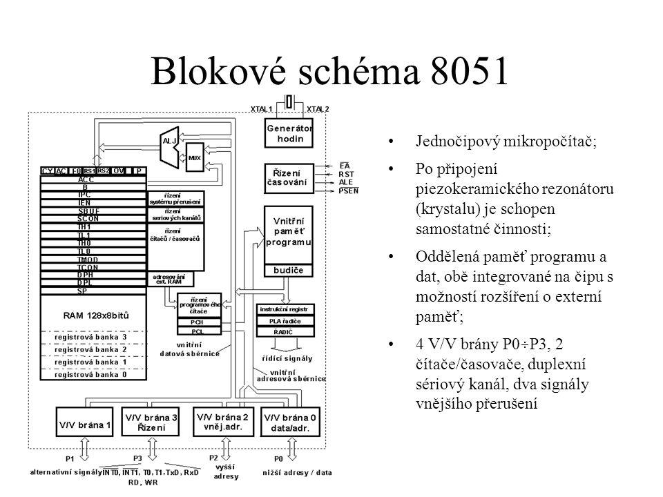Blokové schéma 8051 Jednočipový mikropočítač;