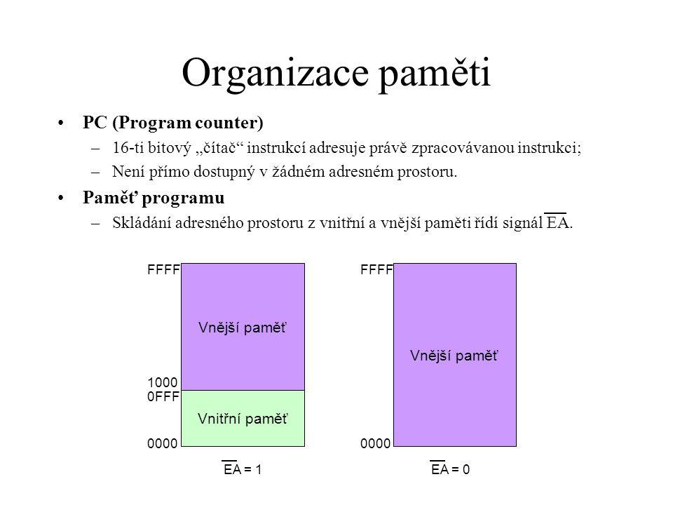 Organizace paměti PC (Program counter) Paměť programu