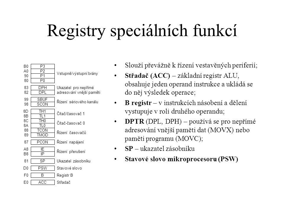 Registry speciálních funkcí