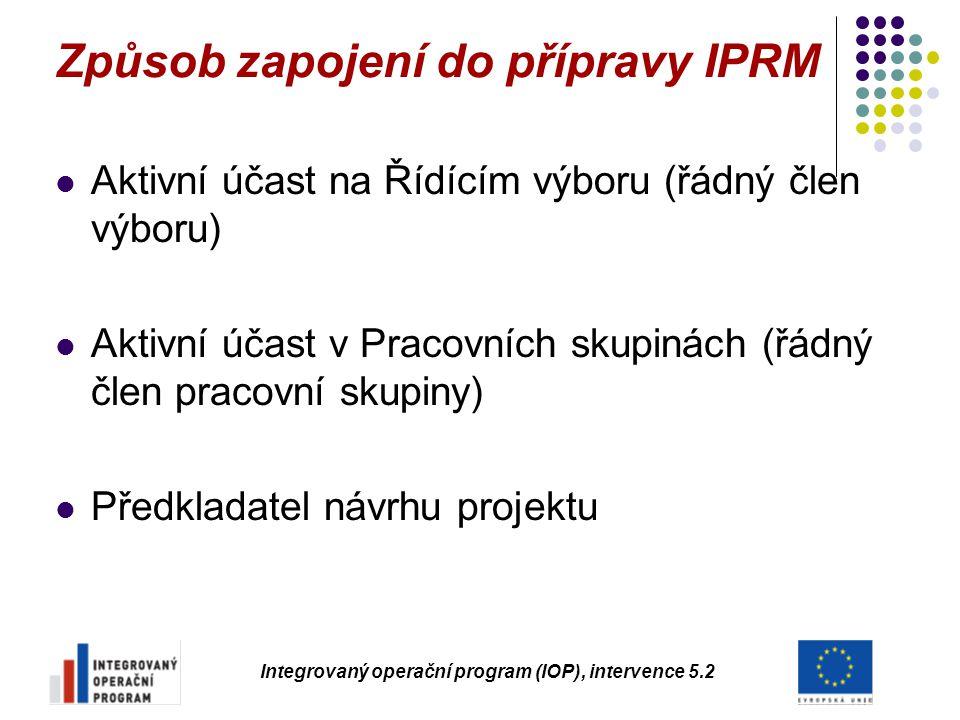 Způsob zapojení do přípravy IPRM