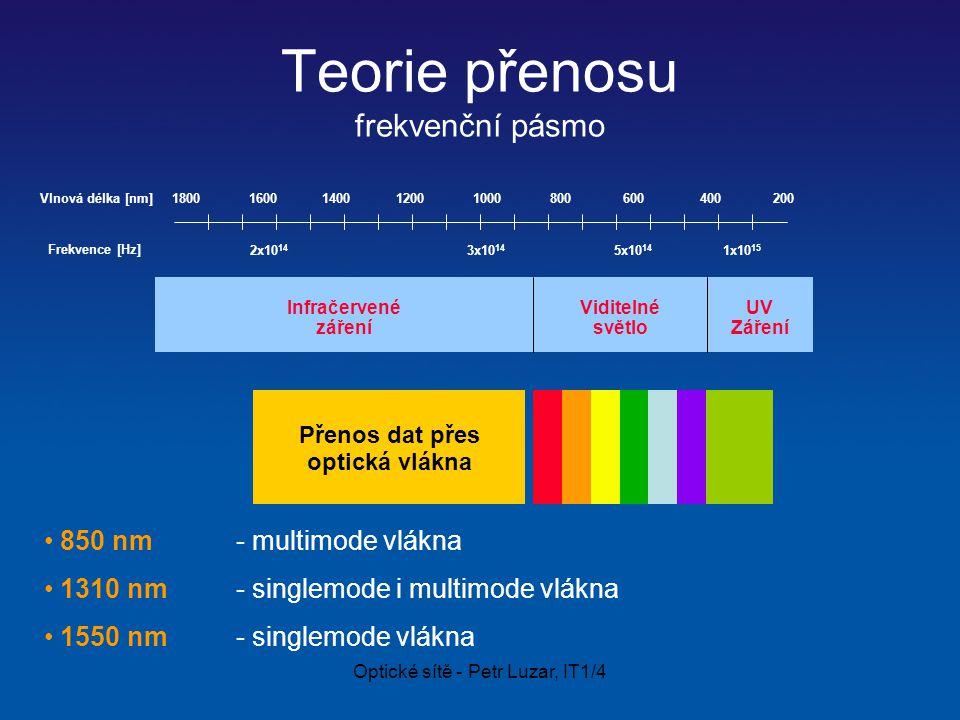Teorie přenosu frekvenční pásmo