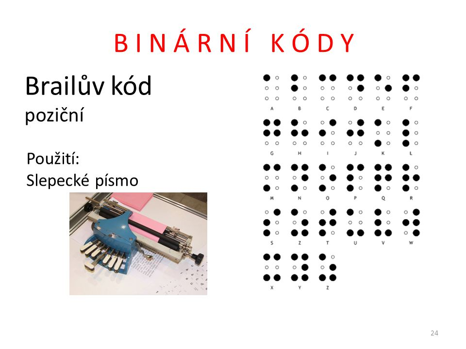 B I N Á R N Í K Ó D Y Brailův kód poziční Použití: Slepecké písmo