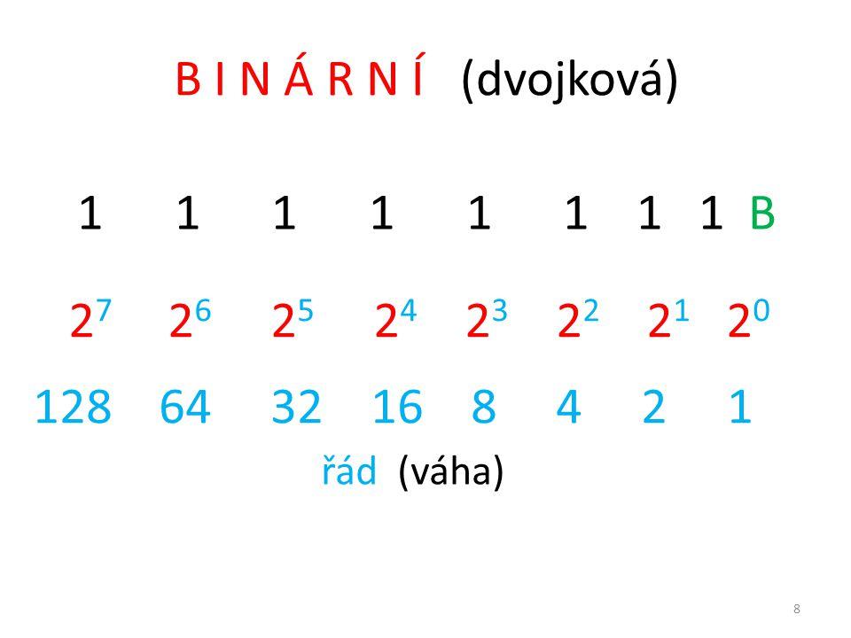 B I N Á R N Í (dvojková) 1 1 1 1 1 1 1 1 B. 27 26 25 24 23 22 21 20.