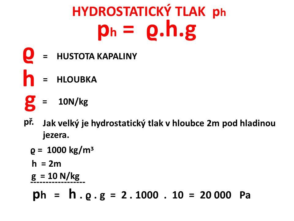 ph = ϱ.h.g HYDROSTATICKÝ TLAK ph