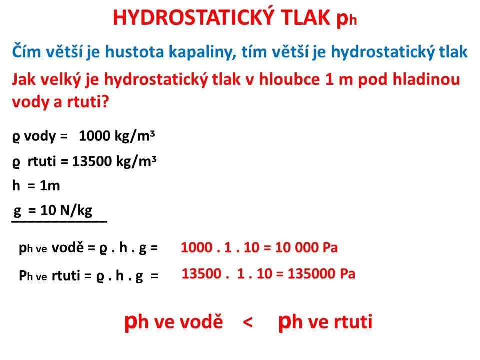 ph ve vodě ˂ ph ve rtuti HYDROSTATICKÝ TLAK ph