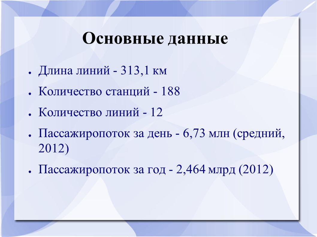 Основные данные Длина линий - 313,1 км Количество станций - 188