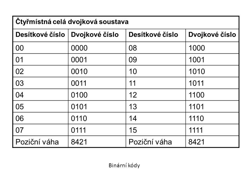 Binární kódy
