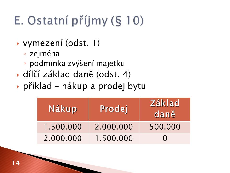 E. Ostatní příjmy (§ 10) Nákup Prodej Základ daně vymezení (odst. 1)