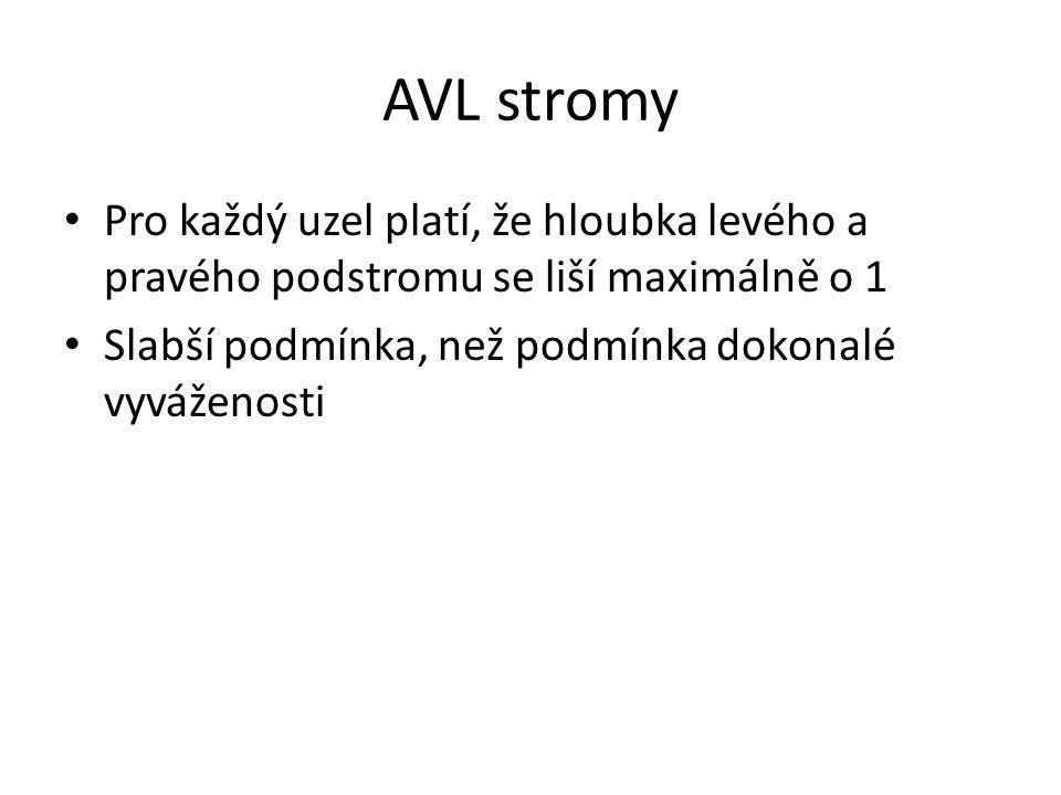 AVL stromy Pro každý uzel platí, že hloubka levého a pravého podstromu se liší maximálně o 1.