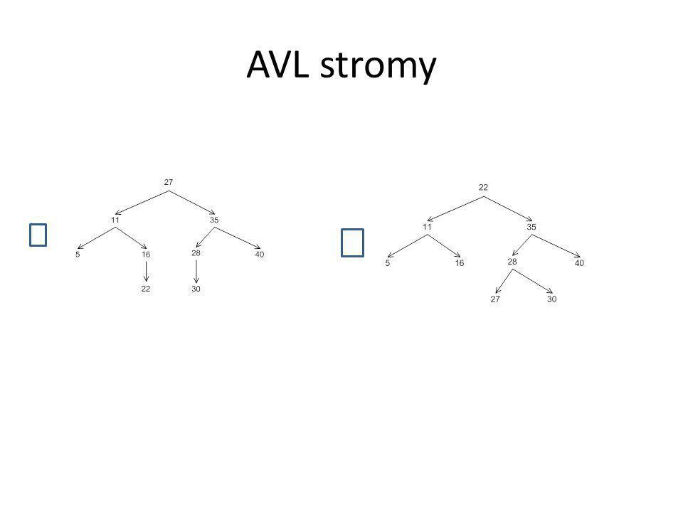 AVL stromy