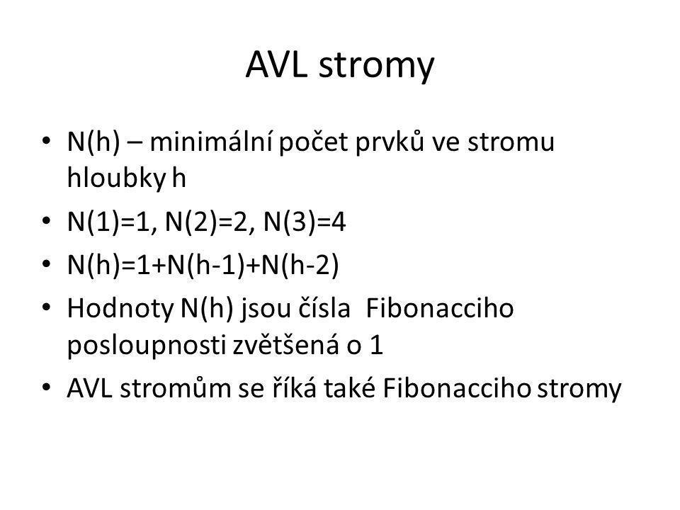 AVL stromy N(h) – minimální počet prvků ve stromu hloubky h