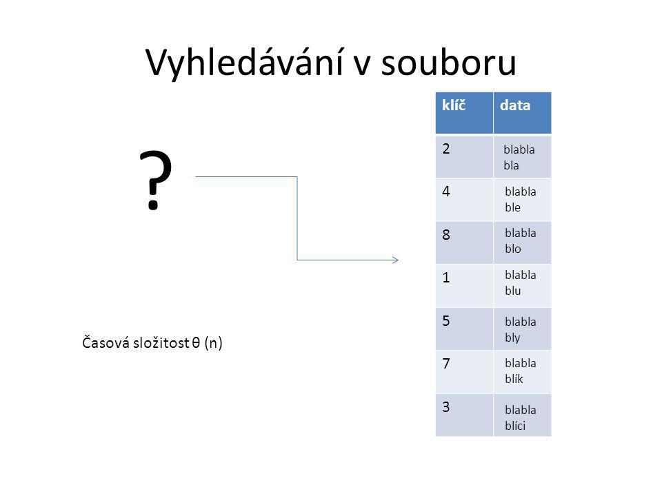 Vyhledávání v souboru klíč data 2 4 8 1 5 7 3 Časová složitost θ (n)