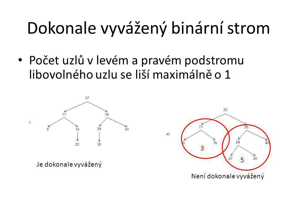 Dokonale vyvážený binární strom
