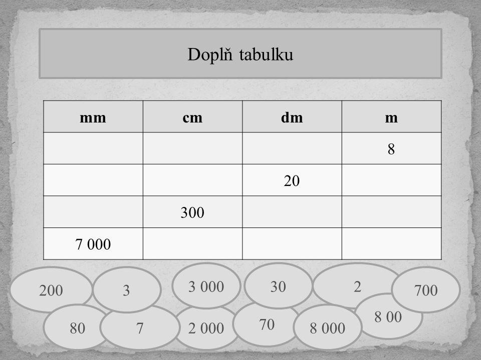 Doplň tabulku mm cm dm m 8 20 300 7 000 3 000 30 2 200 3 700 8 00 70 80 7 2 000 8 000