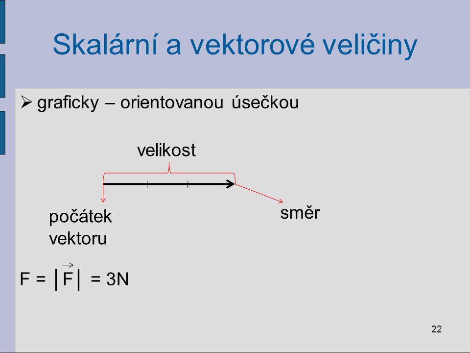 Skalární a vektorové veličiny