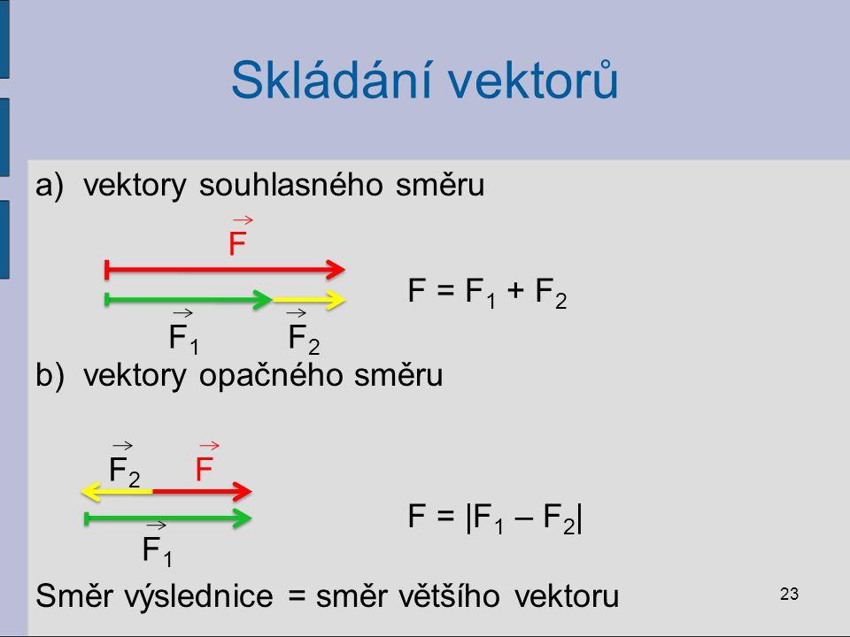Skládání vektorů vektory souhlasného směru vektory opačného směru F F1