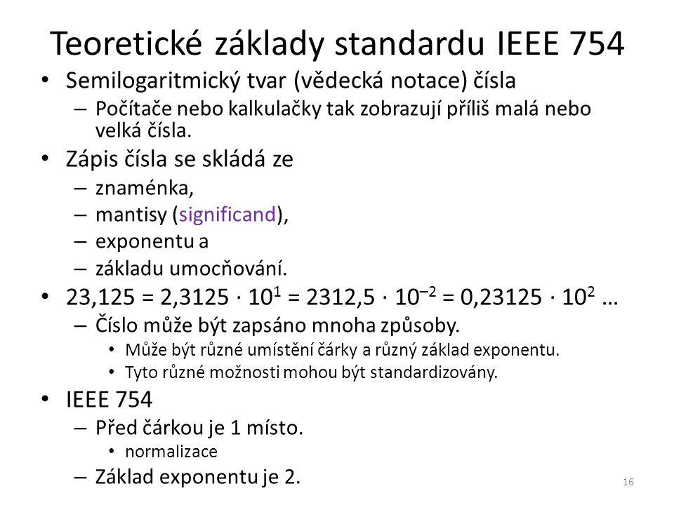 Teoretické základy standardu IEEE 754