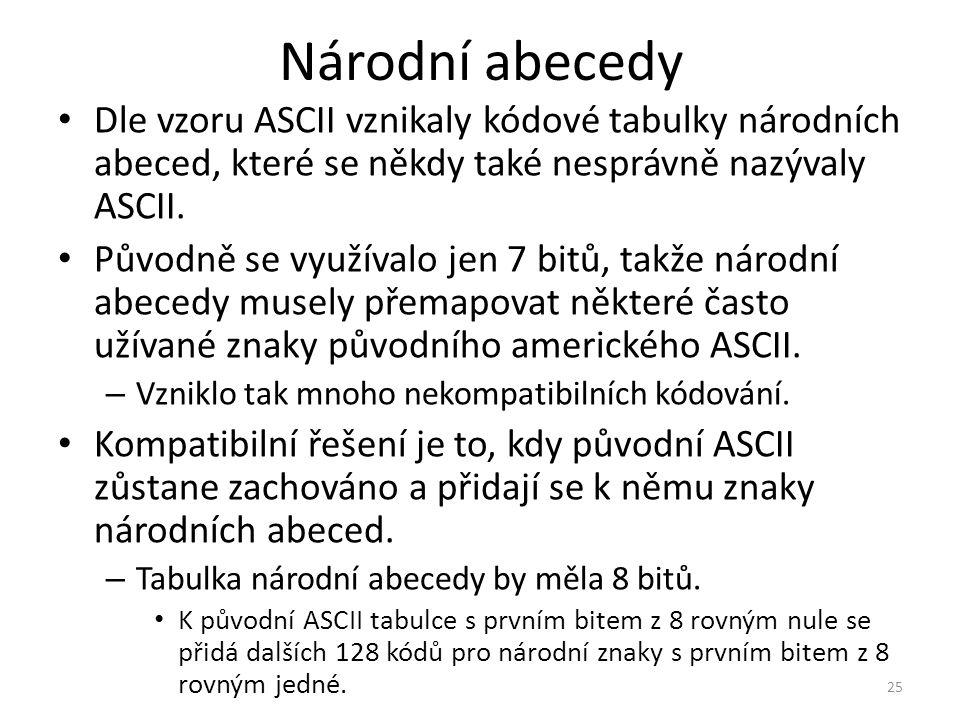 Národní abecedy Dle vzoru ASCII vznikaly kódové tabulky národních abeced, které se někdy také nesprávně nazývaly ASCII.