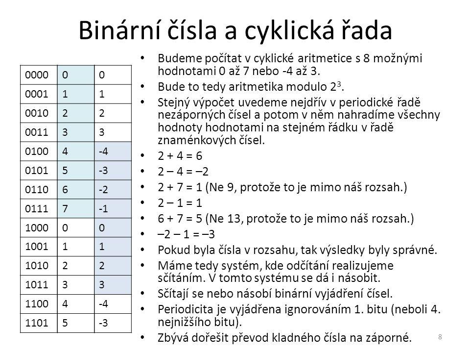 Binární čísla a cyklická řada