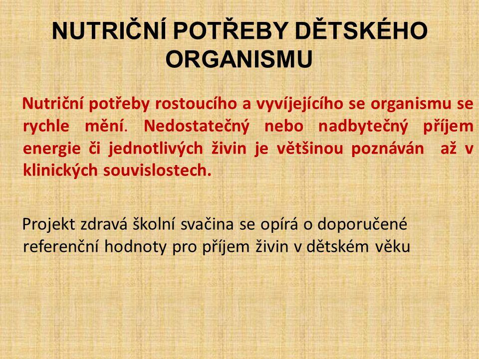 NUTRIČNÍ POTŘEBY DĚTSKÉHO ORGANISMU