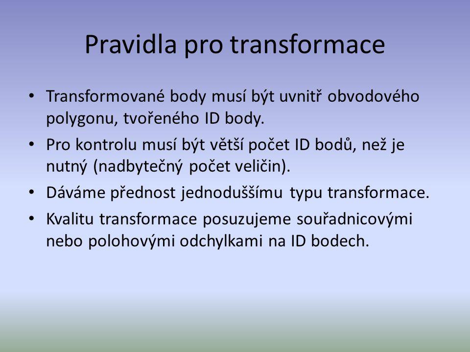 Pravidla pro transformace