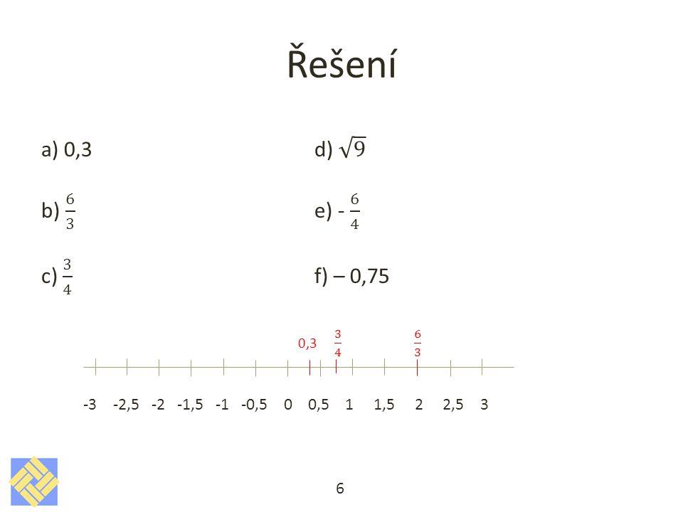 Řešení a) 0,3 d) 9. b) 6 3 e) - 6 4. c) 3 4 f) – 0,75. 0,3 3 4 6 3.