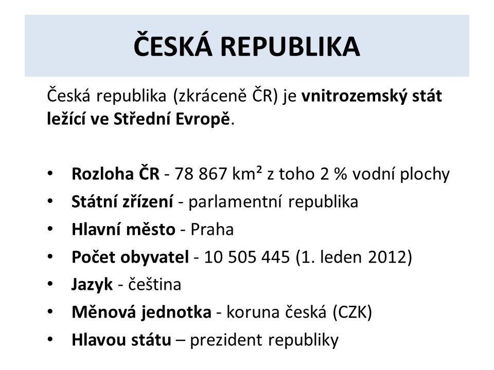 ČESKÁ REPUBLIKA Česká republika (zkráceně ČR) je vnitrozemský stát ležící ve Střední Evropě. Rozloha ČR - 78 867 km² z toho 2 % vodní plochy.
