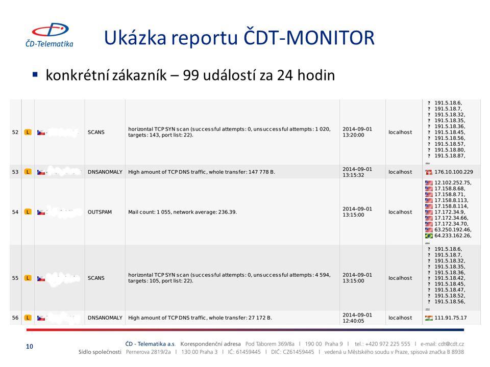 Ukázka reportu ČDT-MONITOR