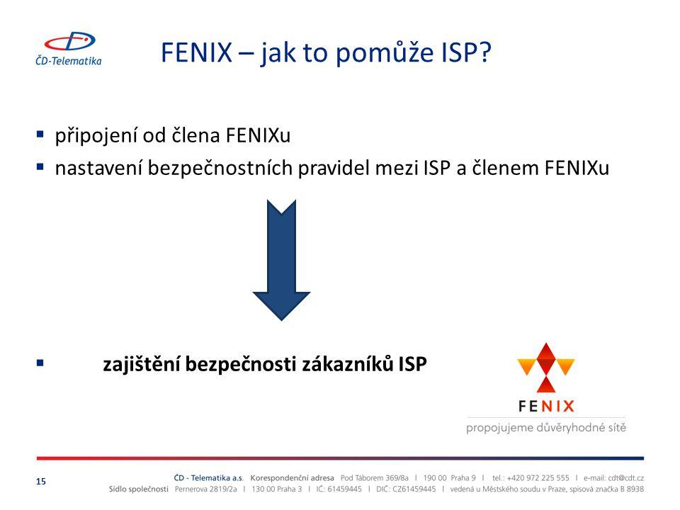 FENIX – jak to pomůže ISP