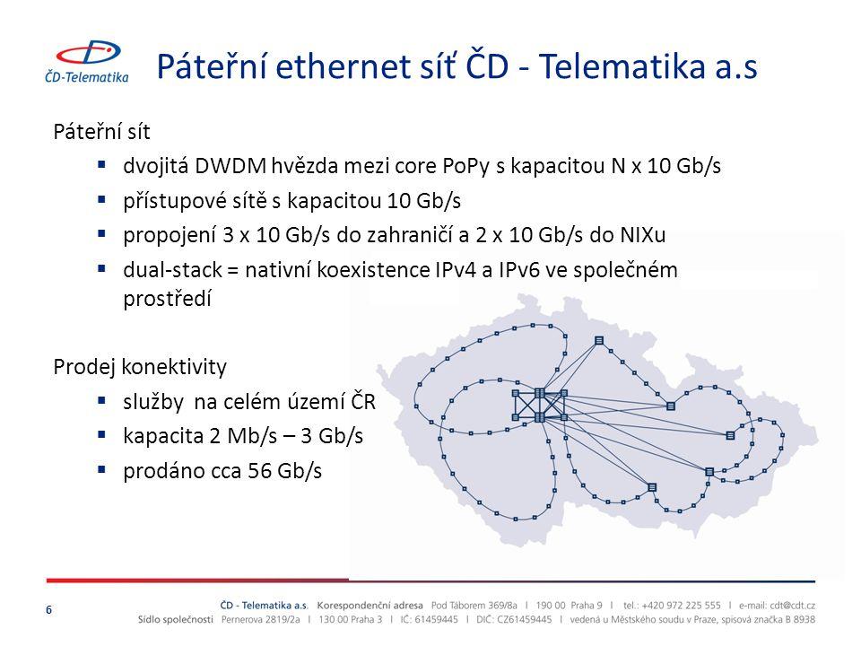 Páteřní ethernet síť ČD - Telematika a.s