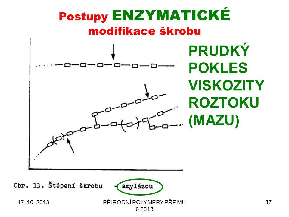 Postupy Enzymatické modifikace škrobu