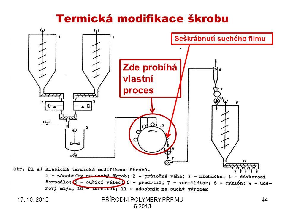 Termická modifikace škrobu