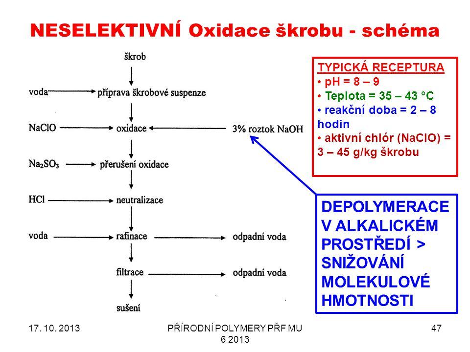 NESELEKTIVNÍ Oxidace škrobu - schéma