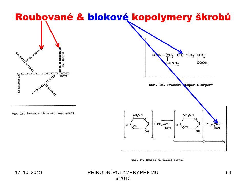 Roubované & blokové kopolymery škrobů