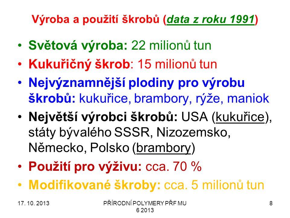 Výroba a použití škrobů (data z roku 1991)