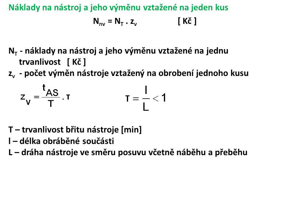 Náklady na nástroj a jeho výměnu vztažené na jeden kus Nnv = NT