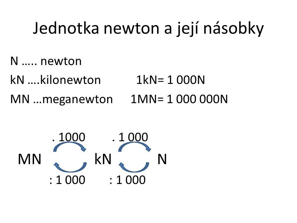 Jednotka newton a její násobky