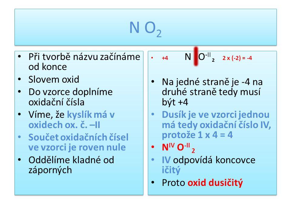 N O2 Při tvorbě názvu začínáme od konce Slovem oxid