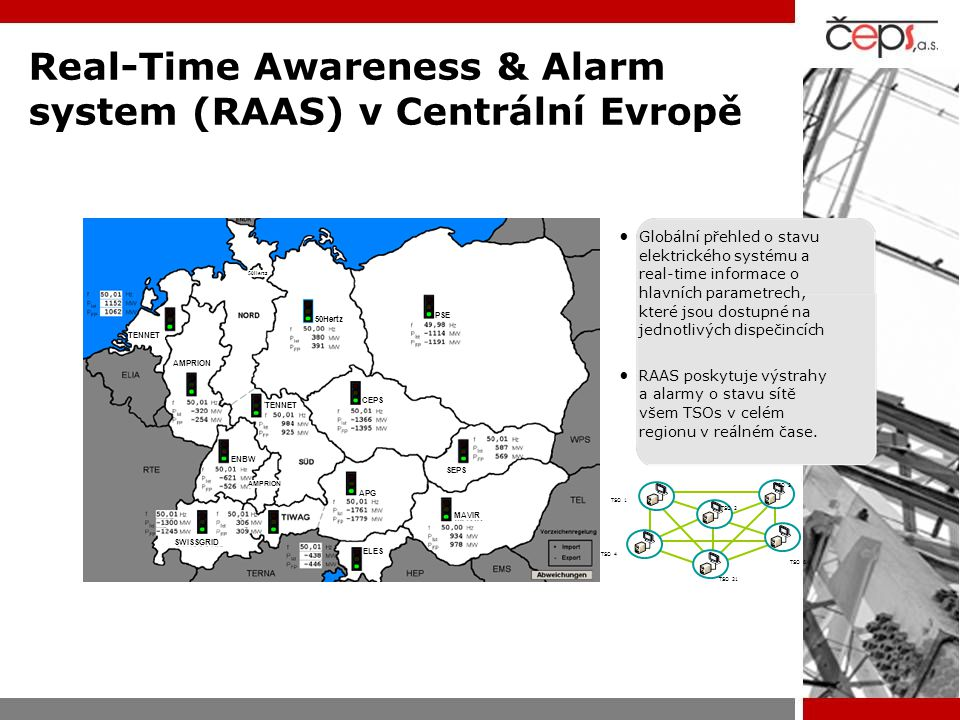 Real-Time Awareness & Alarm system (RAAS) v Centrální Evropě