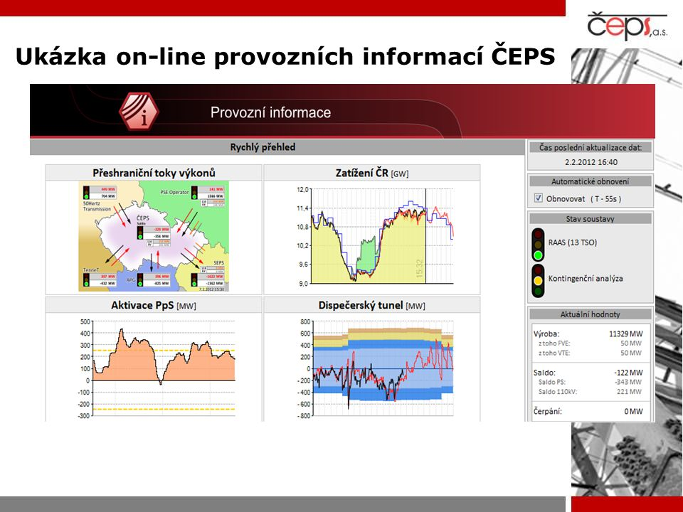 Ukázka on-line provozních informací ČEPS