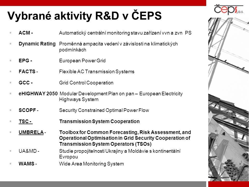 Vybrané aktivity R&D v ČEPS